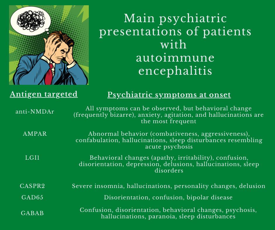 psychiatric symptoms FB - Symptoms & Phases of Autoimmune Encephalitis